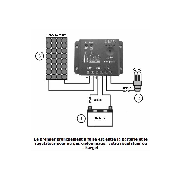 Kit panneau solaire mono 5w 12v avec r gulateur 5a et batterie 62 90 starter kits - Panneau solaire quelle puissance ...